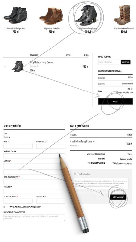 liniowy proces zakupów projekt responsywny sklep internetowy